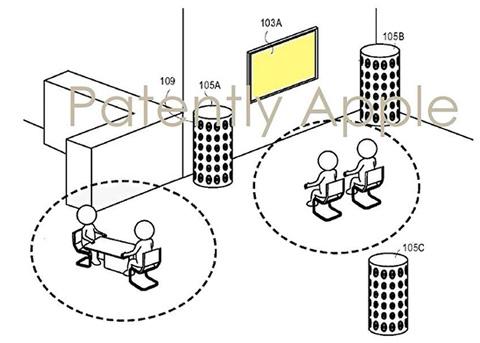 苹果提交新专利:多通道智能扬声器系统