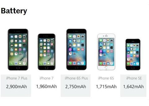 iPhone8价格或上涨 因为这个材料价格飙升