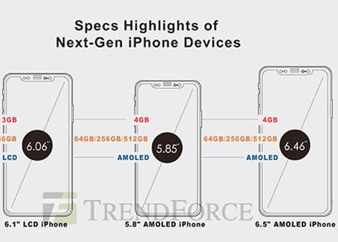 苹果或将推出第二代iPhone SE 配置与iPhone7相同