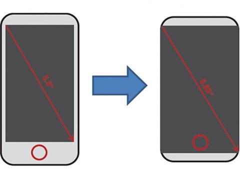 iPhone8新一轮预测:AirPods或成为标配