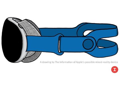 苹果 AR/VR 设备将采用双 8K 屏幕,支持眼球追踪
