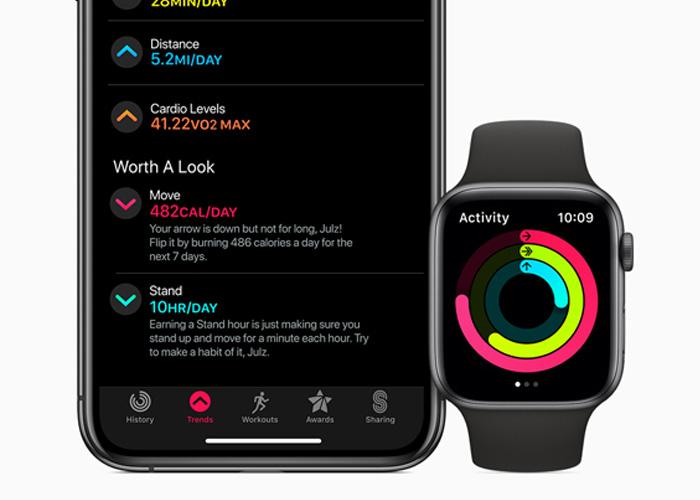 苹果发布 watchOS 6 正式版,帮助用户更好地改善健康和运动管理