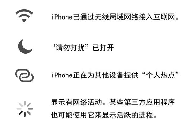 用户必备:苹果iPhone基础知识概览