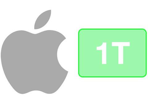 里程碑达成:苹果市值已突破万亿美元大关