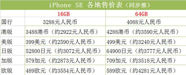 iPhone SE多少钱?各版本iPhone SE价格对比