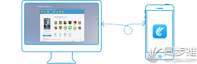 在同步推下载app提示需要正版授权,如何操作?