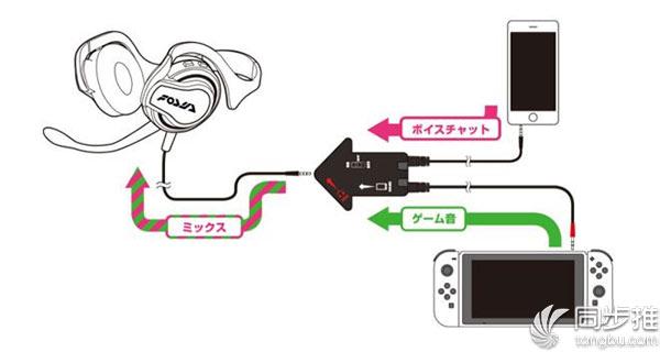 任玩堂将于7月21日发布Switch的iOS配套应用