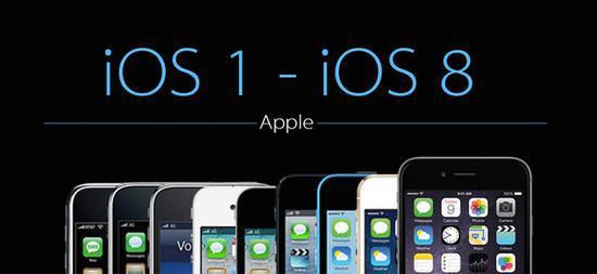"""越狱驱动iOS走向""""万完美"""""""