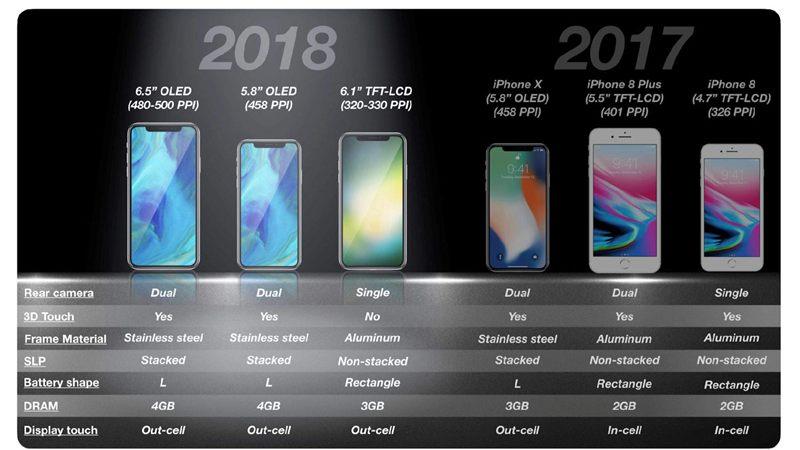 郭明�Z:新MBA即将发布 廉价iPhone X很重要