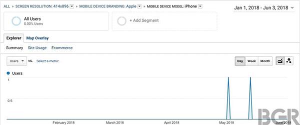 iOS12泄露iPhone X Plus 屏幕依然19.5:9