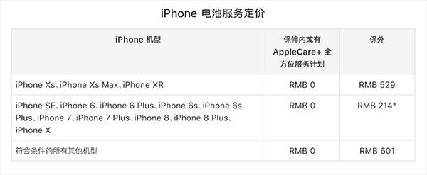 iPhone电池的保外维修价格从明年开始上涨