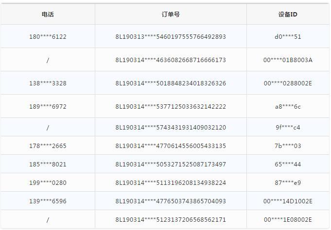 """[恭喜中奖] 3.14""""购VIP送免费时长""""特惠活动获奖名单公布"""