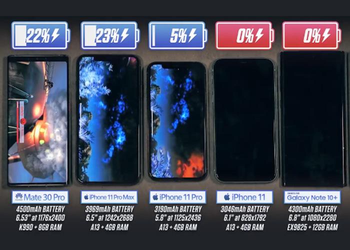 续航测试:iPhone11 Pro Max击败华为Mate 30 Pro和三星Note 10+