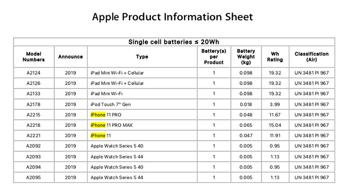iPhone 11首拆:全线配置单块L型电池,厚度重量增加