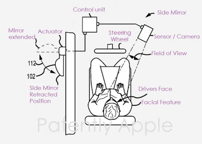 苹果获得汽车侧视镜专利 智能汽车再无盲点