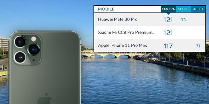 iPhone 11 Pro Max DxOMark 摄像头评分出炉