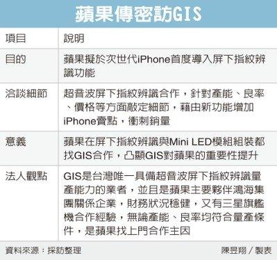 传言称2020 iPhone将支持屏下超声波指纹识别