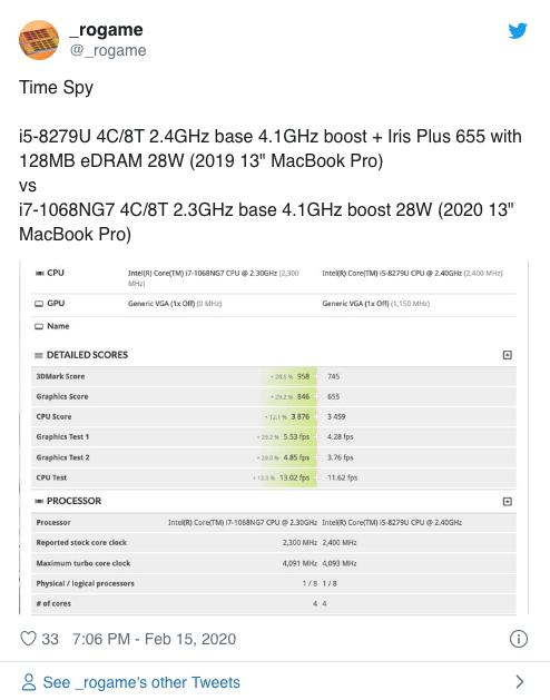 13寸MacBook Pro即将更新:升级十代酷睿 跑分曝光