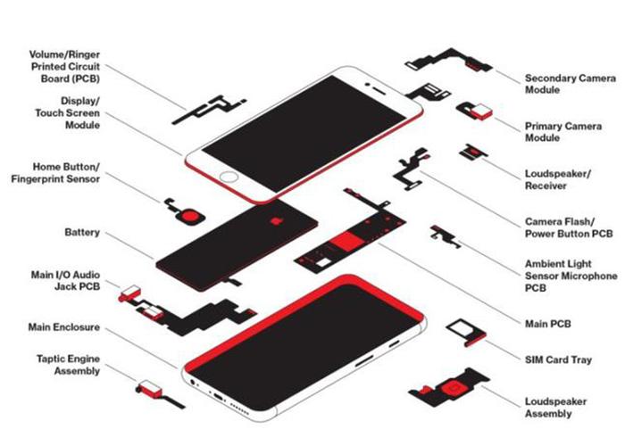 疫情影响零部件供应 苹果将对iPhone涨价:印度因关税先行