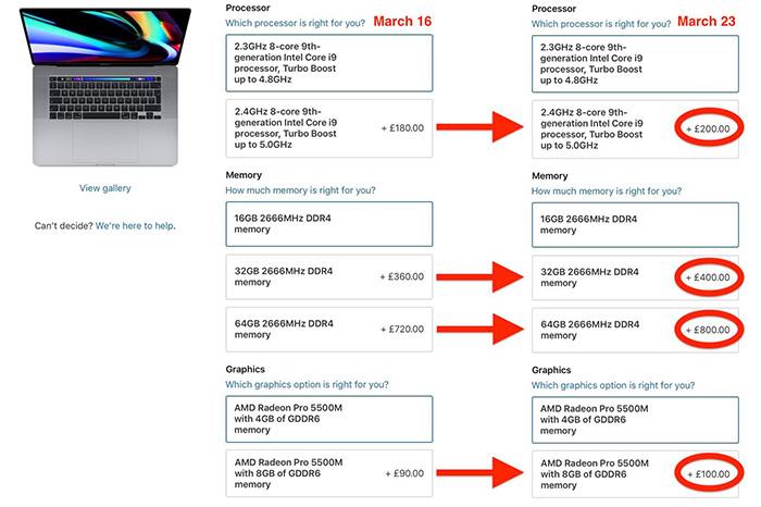 苹果在线商店部分区域的Mac选配价格上涨10%