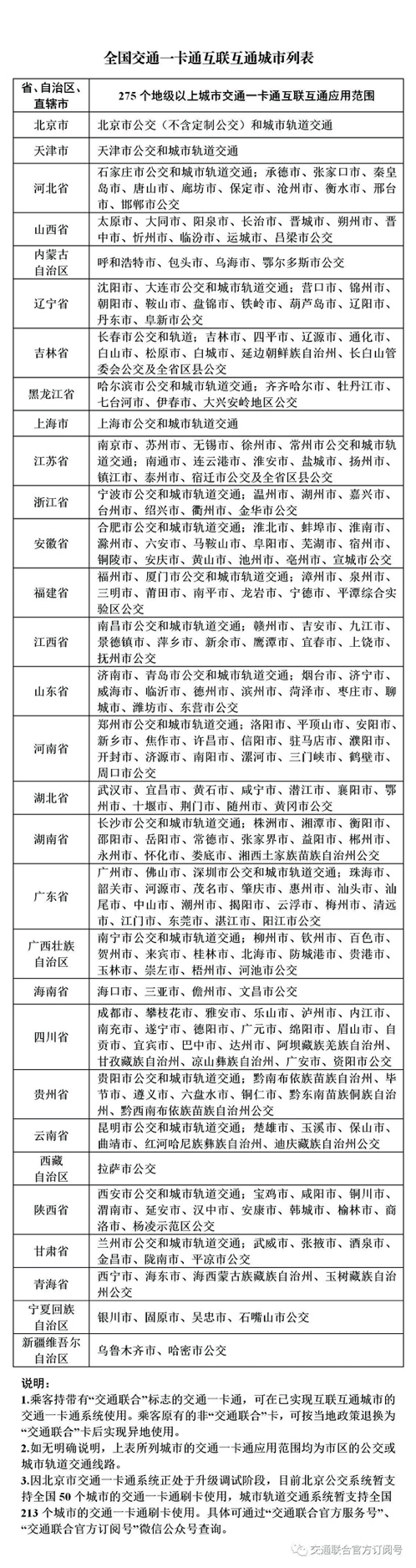 Apple Pay新增京津冀、深圳互联互通, 支持全国275城公共交通