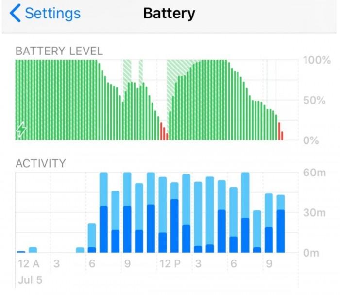 你是否遭遇到Apple Music引起iPhone耗电严重的问题?