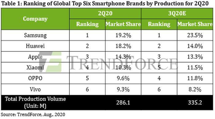 为平衡5G的成本,iPhone 12不再附赠电源适配器和有线EarPods等配件