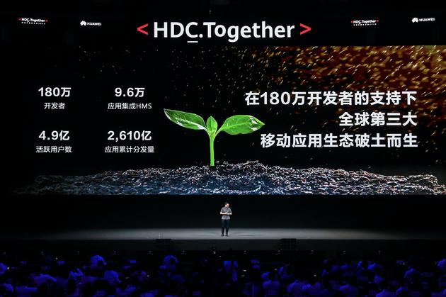华为开发者大会2020:鸿蒙2.0亮相 明年起华为手机将搭载