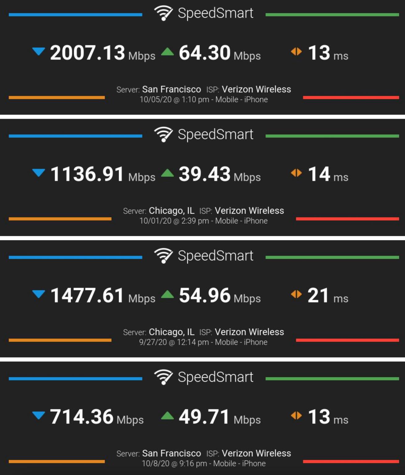 iPhone 12 5G 速度实测:不同运营商差距较大