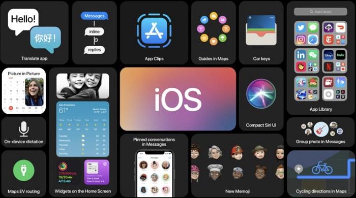App隐私追踪权限管理功能已在iOS 14.4 Beta 1中启用