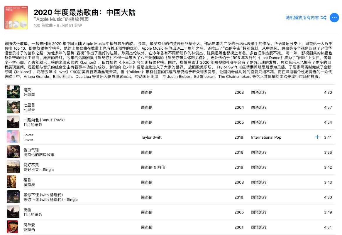 Apple Music发布2020年大陆年度最热歌曲TOP100:周杰伦霸榜