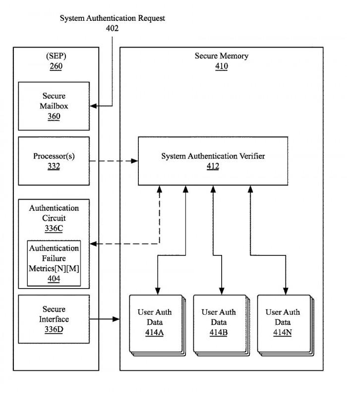 苹果新专利:将实现安全地允许多个用户共享一台iOS设备