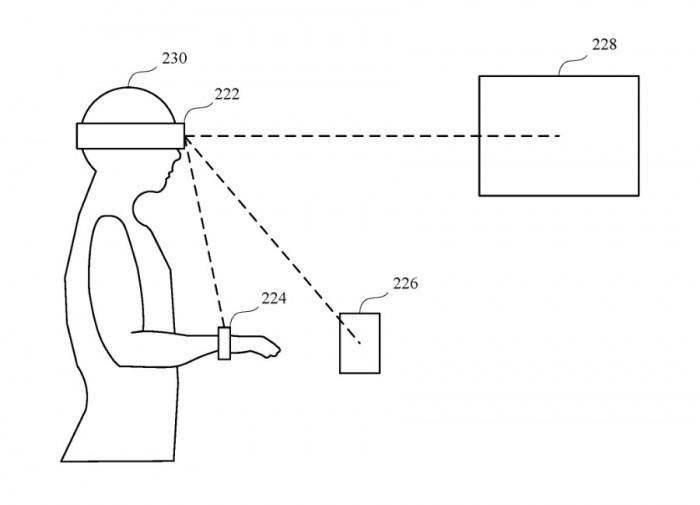 新专利显示苹果眼镜也许可以自动解锁你的 iPhone