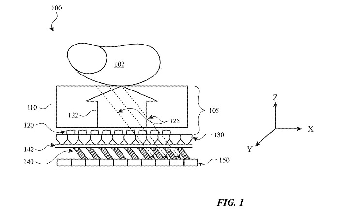 苹果专利:暗示Touch ID指纹传感器或在新款iPhone上回归