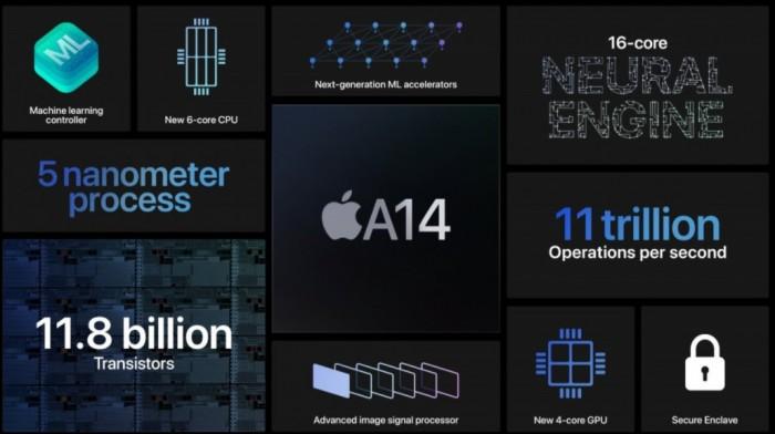 苹果A16处理器不再首发 台积电3nm工艺延期4个月