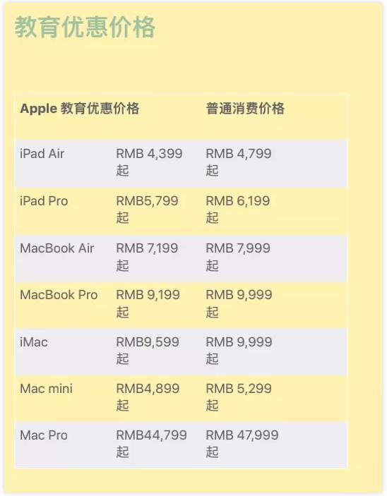 苹果2021教育优惠已开启:如何购买最优惠?