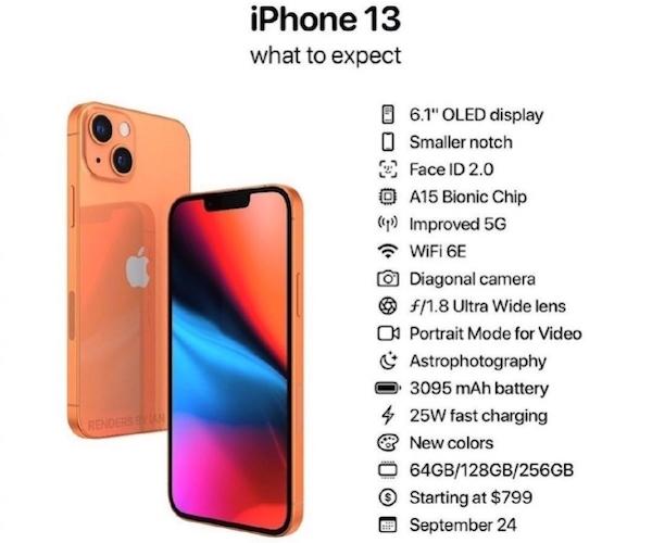 iPhone 13详细参数曝光:小刘海、大电池、高快充