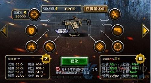全民枪战冲锋枪攻略 冲锋枪super-v玩法
