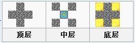 我的世界手机版下界塔制作方法图文教程详细指南.jpg